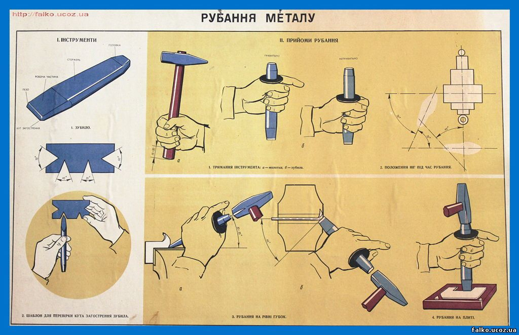 Реферат на тему рубання металу 1800